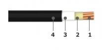 0.6/1kV Unarmoured single core fire resistance cable