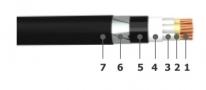 0.6/1 kV Multi-core fire resistance cable