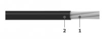 0.6/1 kV Pvc covered aluminum cables –AI/PVC