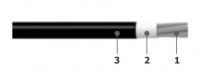 0.6/1 kV unarmoured aluminum conductor single core cables - Al/XLPE/PVC